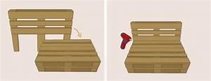 Fauteuil En Palette Facile : fabriquer un canap en palette canap ~ Melissatoandfro.com Idées de Décoration