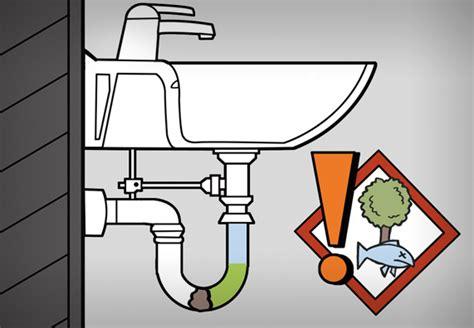 Verstopftes Rohr Reinigen by Abfluss Verstopft Haare Abfluss Reinigen Ganz Ohne Chemie