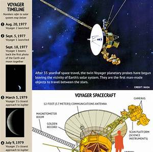 Billions and Billions - sagansense: Interstellar Traveler ...
