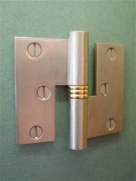 comment reparer une porte qui ferme mal