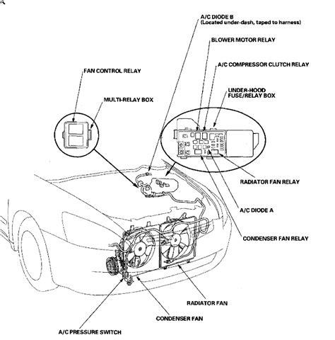 Honda Civic Wiring Diagram Auto
