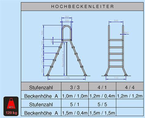 Pool 1 50 Tief by Einstiegsleiter Pool Bis 1 50 M Tiefe Aus Robusten