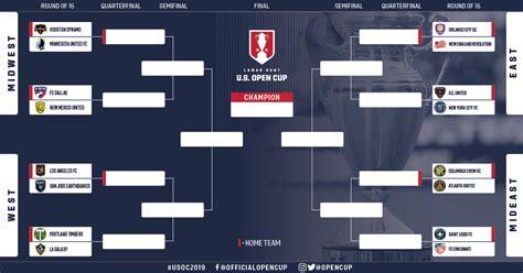 open cup    schedule bracket set