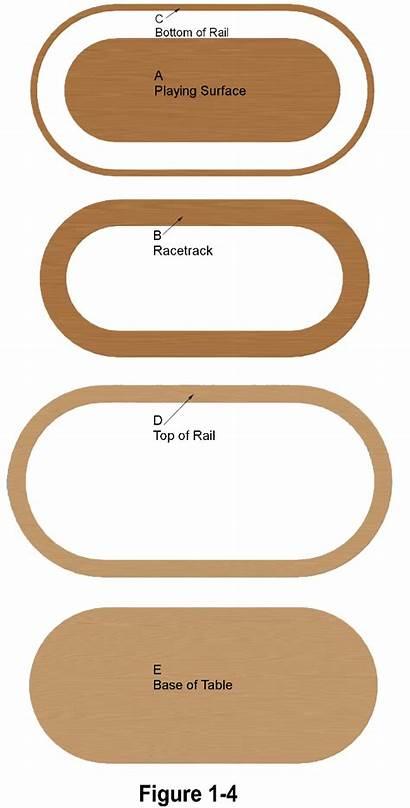Poker Table Racetrack Build Wood Diy Gaming