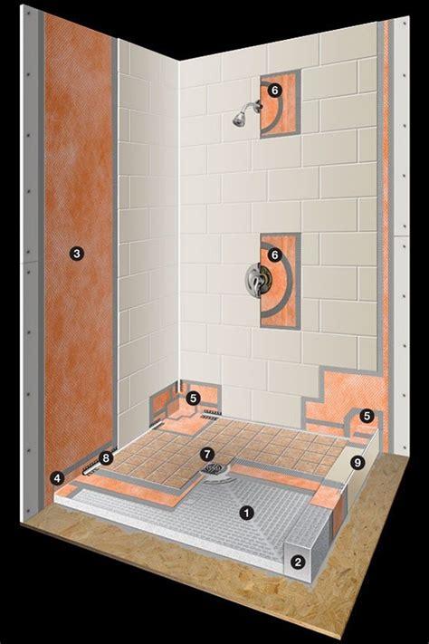 kerdi shower kit terra tile and marble