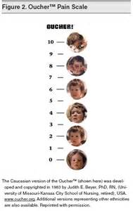 Oucher Pain Scale
