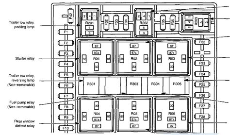 2003 Expedition Fuse Diagram by 2003 Ford Expedition Fuse Box For Sale Fuse Box And