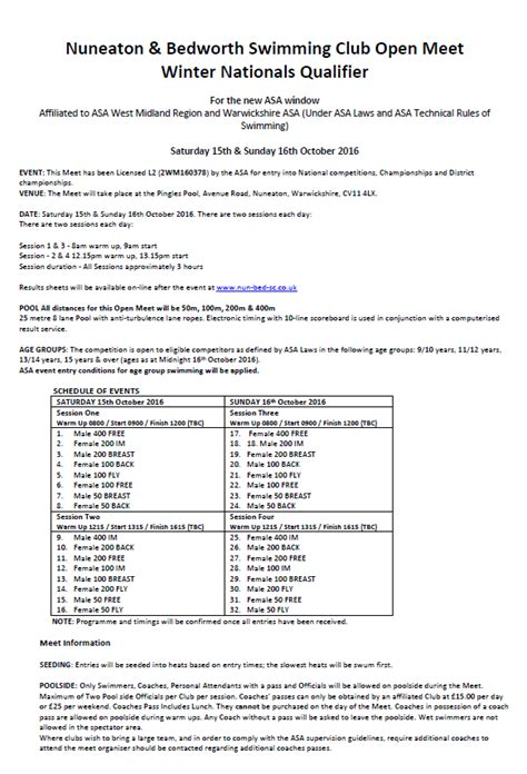 Open Qualifying Entry Form by Open Meet News