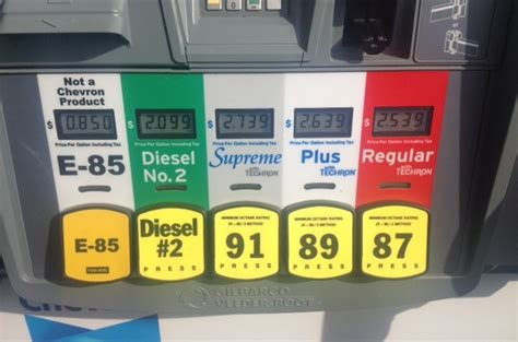 I Put Ethanol In My Old Camry. Guess What Happened Next