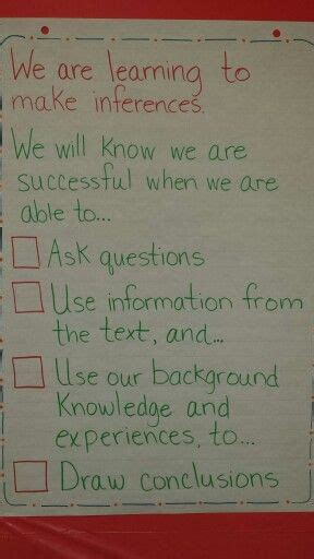 formal letter writing ks success criteria formal letter