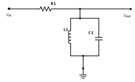 bandpass filter design passive band pass filter circuit design and applications