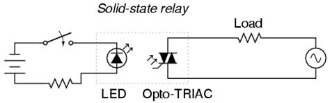 Solid State Relays Electromechanical
