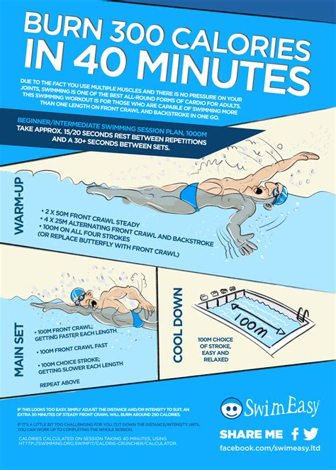 Easy Swimming Workouts Eoua Blog