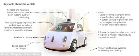 Google Takes Its Driverless Car On A Tour Of Its
