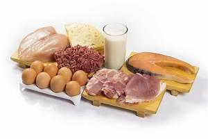 7 Day Protein Diet - LIVESTRONG.COM Protein Diet