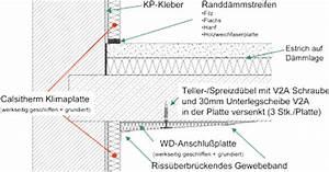 Putz Gegen Schimmel : mit calciumsilikat platten gegen schimmel ~ Lizthompson.info Haus und Dekorationen