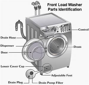 8 Manual Book For Washing Machine