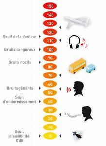 Bruit De Frottement En Roulant : isolation acoustique d 39 une fenetre ou facade aluminium ~ Medecine-chirurgie-esthetiques.com Avis de Voitures