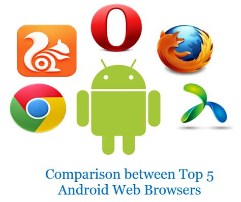 best web browser for android top 5 android web browsers comparison technokarak