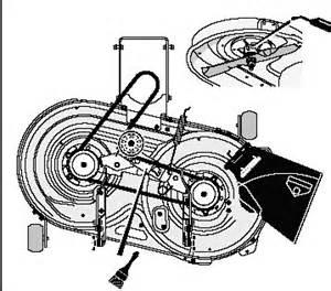craftsman mower deck spring diagram craftsman get free
