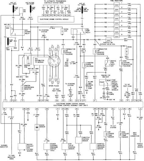 1986 Ford F150 Wiring Diagram by 1988 Ford F150 Wiring Diagram 88 Ford F 150 Wiring