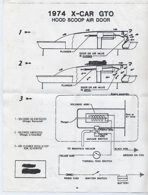 Pontiac Wiring Diagram Resources