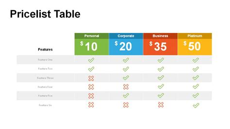 price table powerpoint templates powerslides