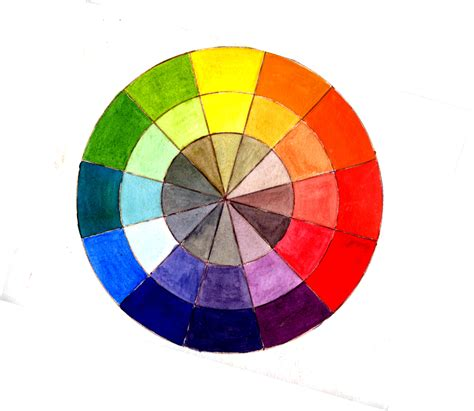 color theory the color wheel stafford artworks