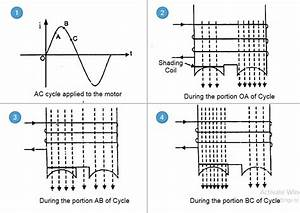 Motor Poles Explained