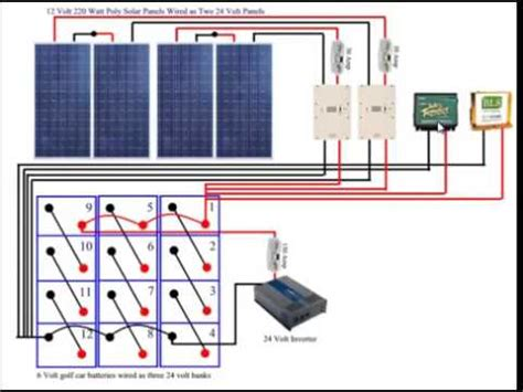 Rv Solar Panel Fuse Panel Diagram by Diy Solar Panel System Wiring Diagram From