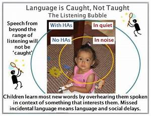Success For Kids With Hearing Loss Language and Speech ...