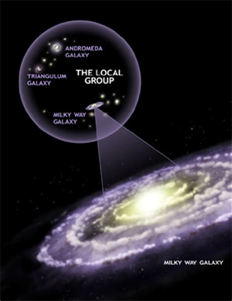 Chandra Field Guide Ray Sources The Milky Way