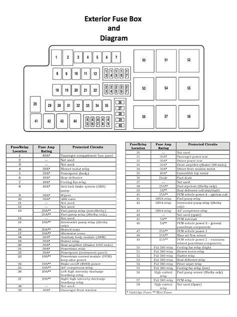 fuse panel diagram wiring diagram