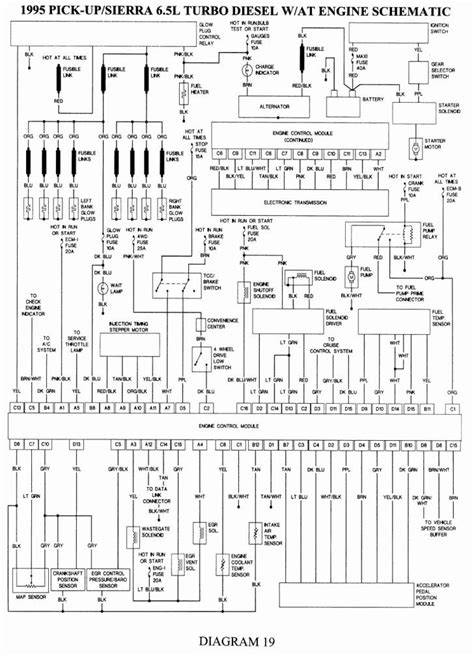 1995 Gmc Jimmy Wiring by 2003 Gmc Sonoma Parts Diagram Downloaddescargar