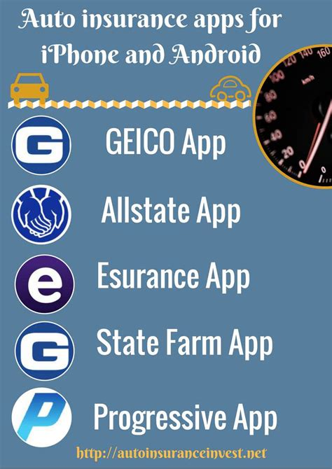 car insurance apps  iphone  android auto