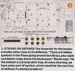 Men Of Letters Bunker Layout