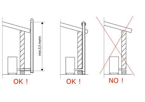 dimensioni canne fumarie per camini finestre antisfondamento scarico fumi stufa a pellet in