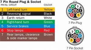 Trailer Wiring Diagram 5 Pin