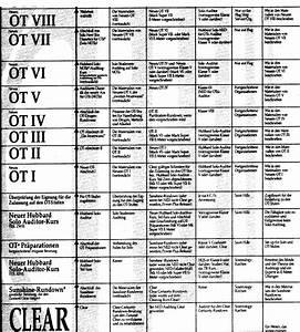 Helnwein and Scientology: Lies & Treason