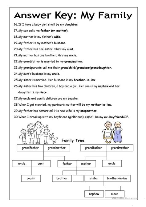 worksheet my family the best and most comprehensive