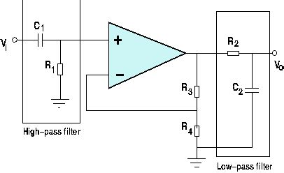 Active Band Pass Filters Selection Guide Engineering