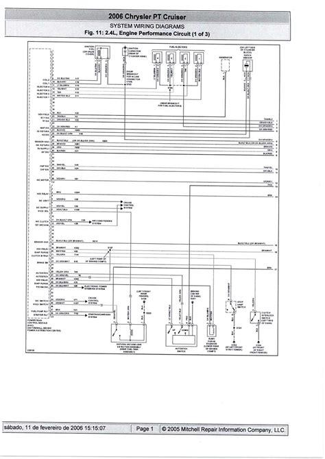 fiat stilo wiring diagram stateofindiana co