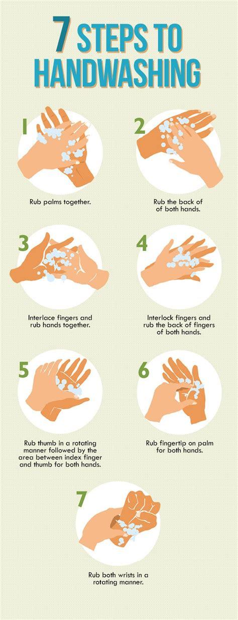 7 Ibu Hamil 7 Langkah Cara Cuci Tangan Menurut Who Aladokter