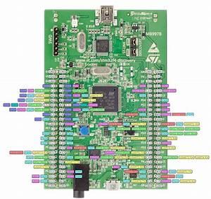 Stm32f4 Discovery  U00bb Mobilerobots Pl