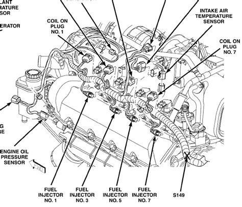 ram truck   manual de reparacion  servicio