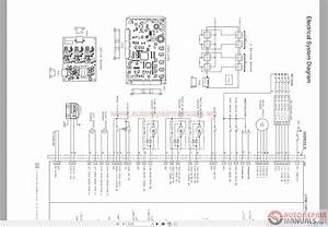 Mitsubishi Forklift Truck Full Set Manual Dvd