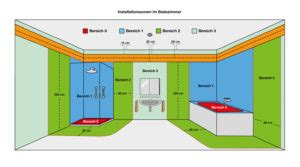 steckdosen im bad installationszonen elektroinstallation planen ratgeber tips f 252 rs badezimmer