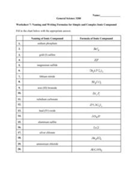 naming and writing formulas for simple and complex ionic compounds 10th 12th grade worksheet