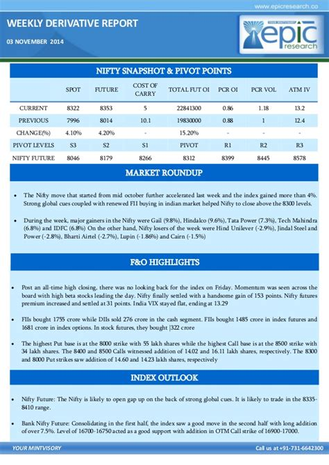 Epicresearch Weekly Derivative Report From Nov