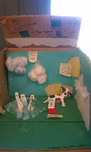 5th Grade Water Cycle 3d This Is A Pintrest That Shows That The Students Have An Understanding
